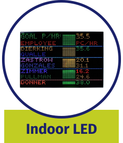 Indoor LED Display Signs - IPdisplay