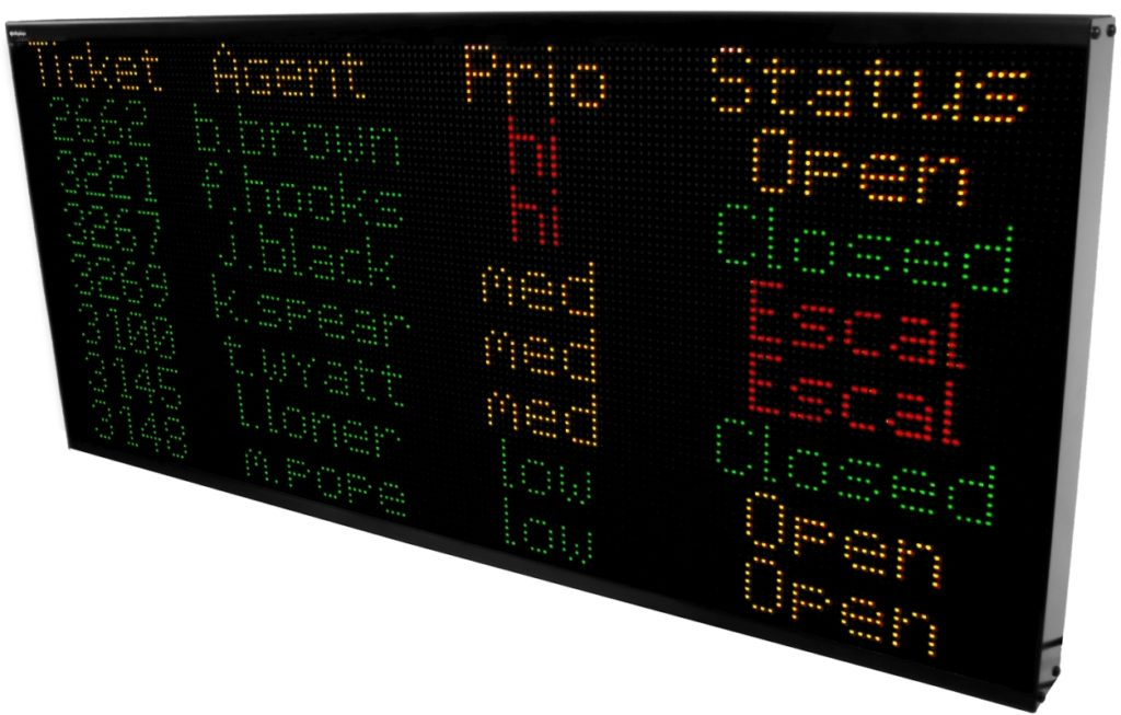 Call Center LED Sign - IPdisplays